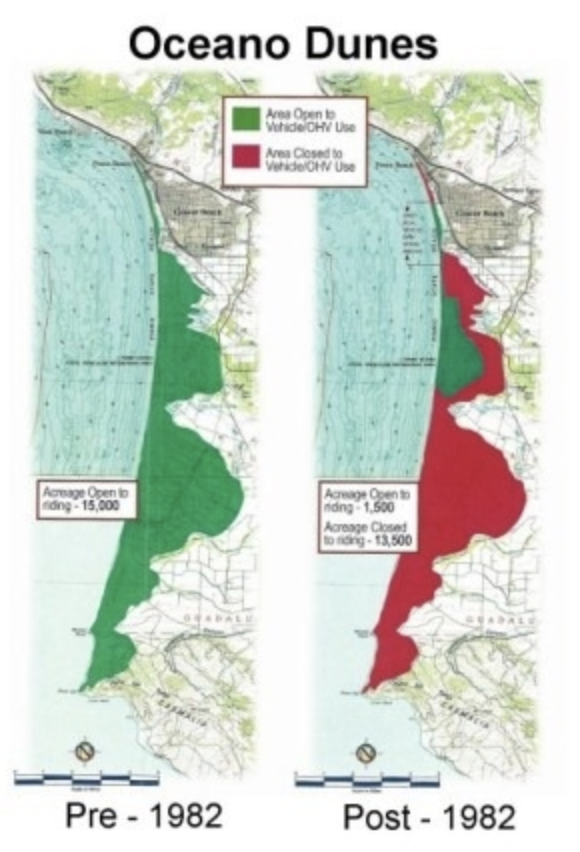 Historical closures of Oceano Dunes - Public Land Use